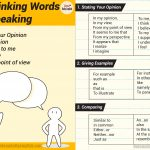 Top 150+ Linking Words for Speaking and Useful Words, Phrases to Write a Great Essay-02 ads-01