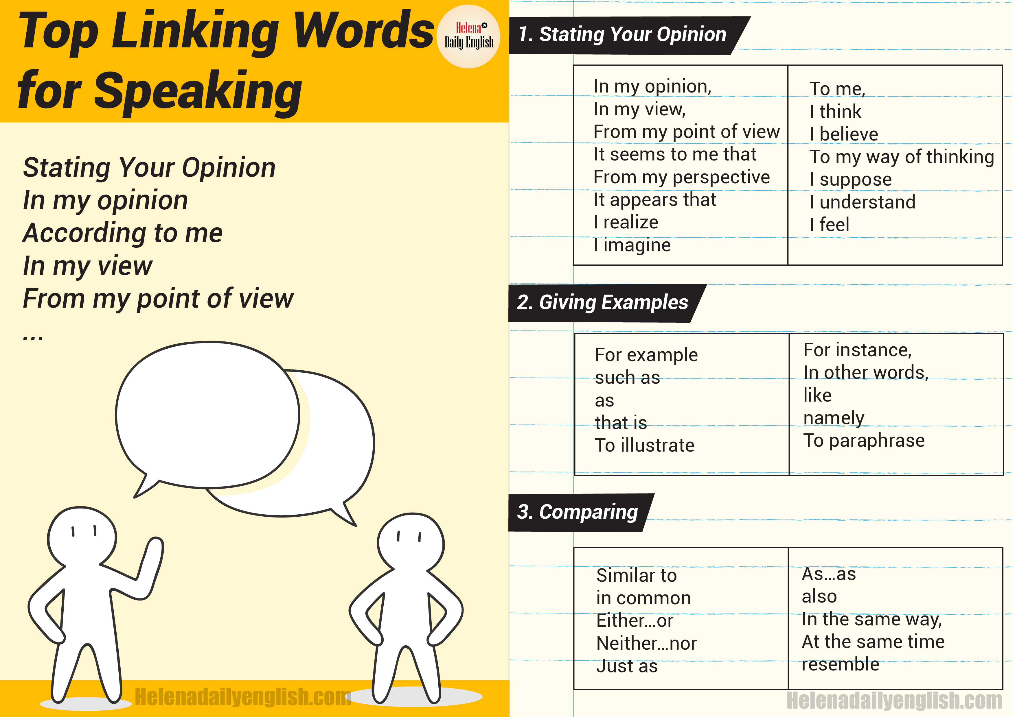 top linking words for speaking and useful words phrases to write a  image