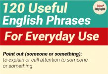 Common English Words List (Pdf): The oxford 3000 Words